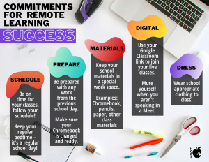 Commitments for Remote Learning Success graphic