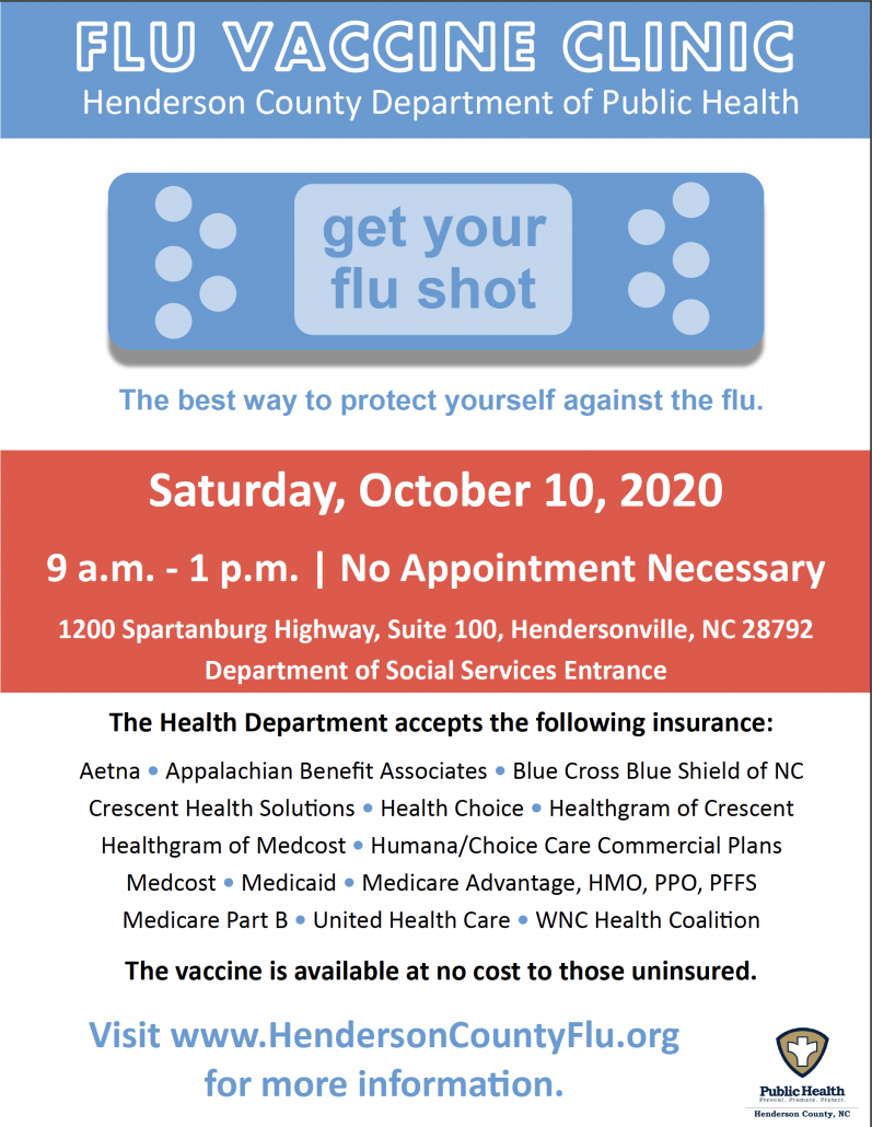 Flue Vaccine Clinic Poster With Information Shared Previously