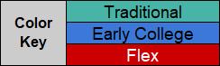 Color key for district calendar. Green represents the Traditional Calendar, Blue represents the Early College Calendar, and Red represents the Flex Calendar