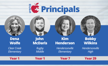 """graphic with 4 principal headshots and text """"Dena Wolfe, Clear Creek Elementary, Year 1,"""" """"John McDaris, Rugby Middle, Year 1,"""" """"Kim Henderson, Hendersonville Elementary, Year 7,"""" """"Bobby Wilkins, Hendersonville High, Year 29"""""""